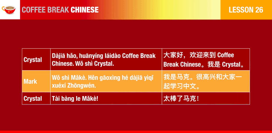 introduction with English, Chinese, and Pinyin