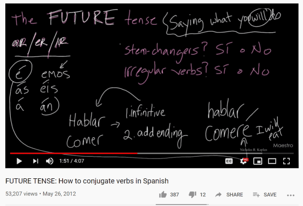 This is a screenshot of a Youtube video teaching the Spanish future simple tense.