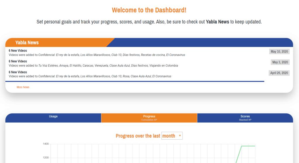 Yabla Dashboard