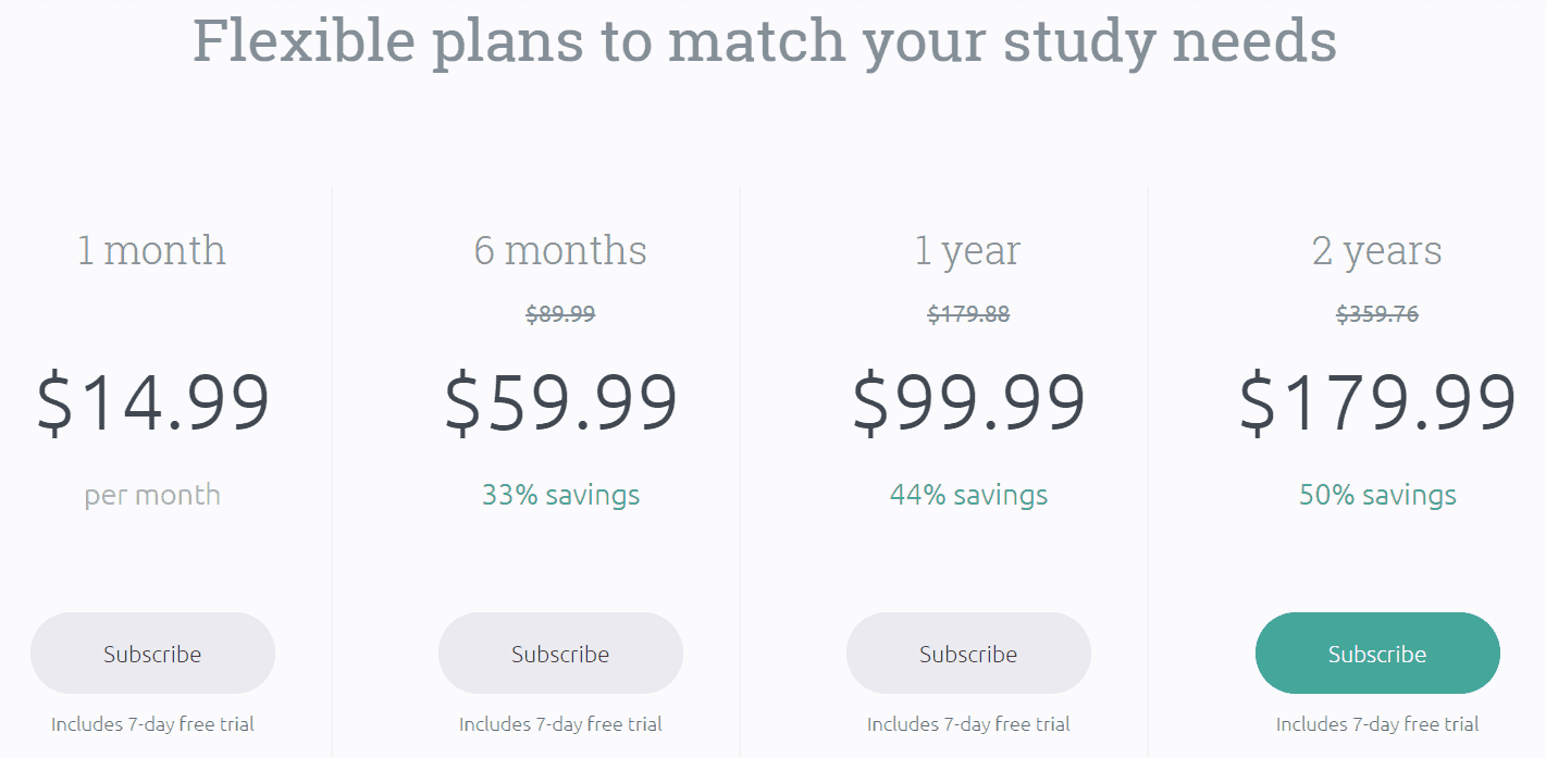 This is a table of the different price options for a subscription to Skritter.