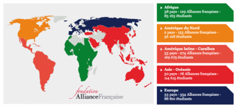 World map colour coded by which areas have branches of the Alliance Française. This includes Africa, North America, Latin America, the Carribean, Asia, Australia, and Europe.